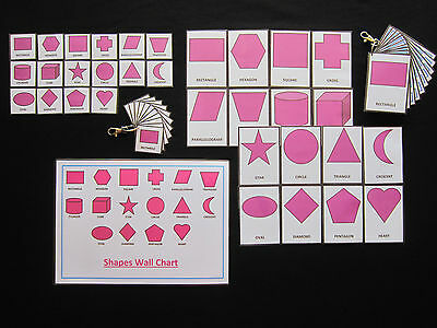 Shapes Cards Pink - PECS/Autism/Choice Board/Dementia/Speech Loss/Visual Aids