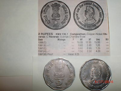 "- India Commemorative Coin 1997 - Rs.2/- ""subhas Chandra Bose"" -1897-1945"