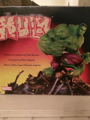 Dynamic Forces The Incredible Hulk.  Dale Keown Design, Pablo Viggiano Sculpted