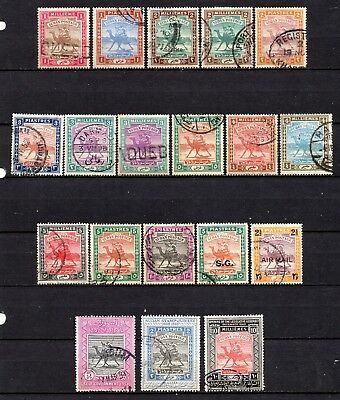 British east Africa camel post collection  ,stamps as per scan(3166)