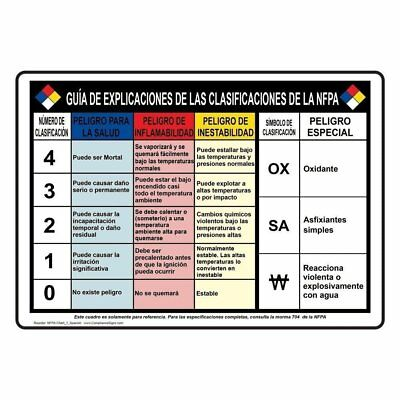 ComplianceSigns Vinyl NFPA 704 Hazard Rating Guide Label in Spanish, 10 x 7...