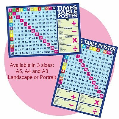 Educational Poster / Times Tables Maths Child Sums Revision Wall Chart A5 A4 A3