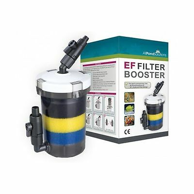 All Pond Solutions EF External Filter Booster Supplimentary Canister, 1.2... NEW