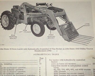 John deere 744e loader parts manual catalog book list pc2300 jd john deere 36 farm loader parts catalog manual book fits 40 to 2010 tractor fandeluxe Image collections