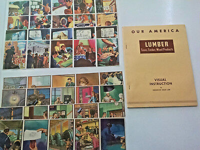 1943 Coca Cola Our America Stamps-Electricity & Motion Pictures-Lumber Visual Bk