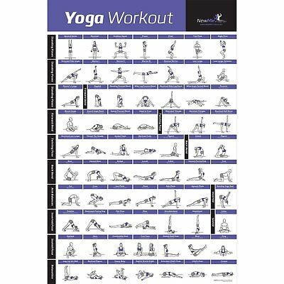 yoga exercise poster meditation poses health fitness yoga