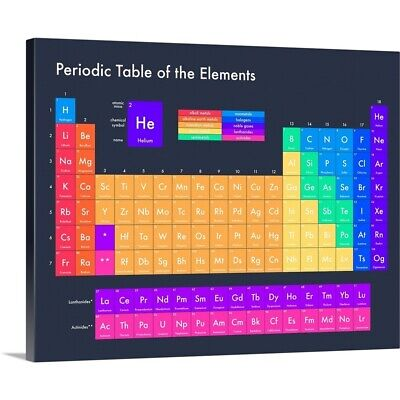 Solid-Faced Canvas Print Wall Art entitled Bright Periodic Table - Navy, Modern
