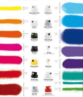 10 Spray Can Cap - MTN-MONTANA COLORS-CHOOSE YOUR FAVOURITE -FAT CAP-SKINNY+MORE