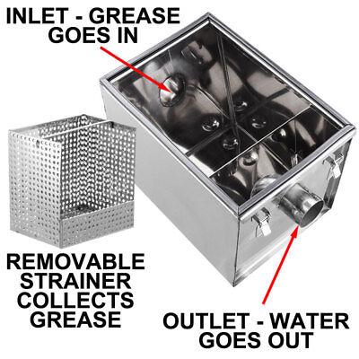 """Grease Trap For Home Kitchen Restaurant Commercial 2"""" Connectors Easy Install"""