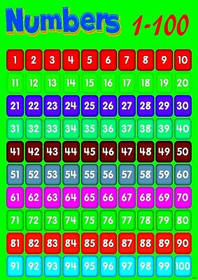 number 1-100 A4 huge laminated educational numeracy poster