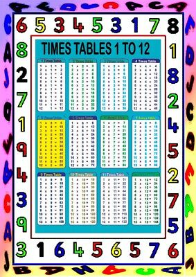A4 huge laminated - Times Tables - kids educational  poster #timeT1