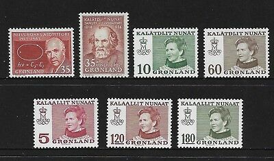 GREENLAND mixed mint collection, 1963-1978, MNH MUH