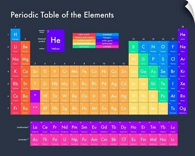 Wall Decal entitled Bright Periodic Table - Navy, Modern Text