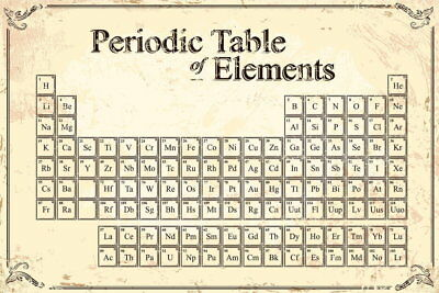101167 Periodic Table of Elements Educational Chart Decor WALL PRINT POSTER AU