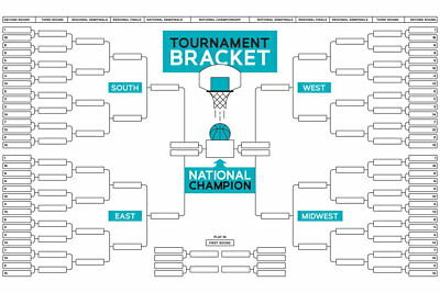 104811 Basketball Tournament Bracket Wall Chart Decor WALL PRINT POSTER CA
