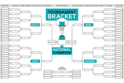 107537 Basketball Tournament Bracket Wall Chart Decor WALL PRINT POSTER CA