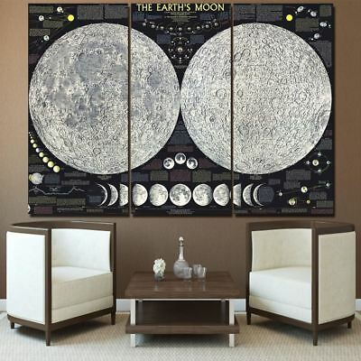 3 Panel The Earth Moon Phases Picture for Living Room Poster Decorative Wall