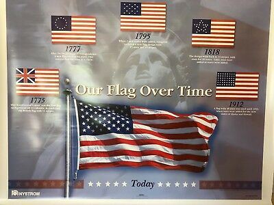 Pull Down School Maps 2 Layer of American Flag. Vintage, Salvage, Old, Antique.