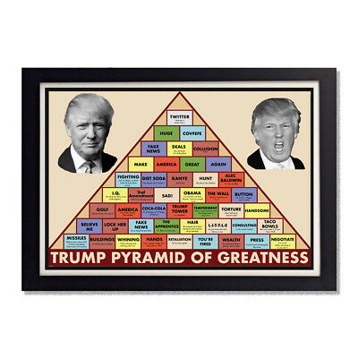 Ron Swanson Pyramid of Greatness [Trump Edition] Glossy Poster 11x17 or 24x36in