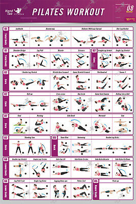 Pilates Mat Exercise Series Poster BodyBuilding Guide Fitness Gym Chart