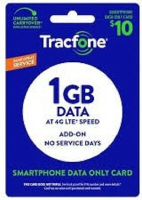 "Tracfone smartphone 1GB Data pin  ""CWC"""