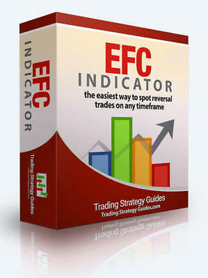 EFC indicator-Accurate forex scalping and daytrading-best indicator2018-Download