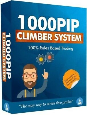 Forex Trading System - Forex Day Trading Strategy   Forex Robot EA