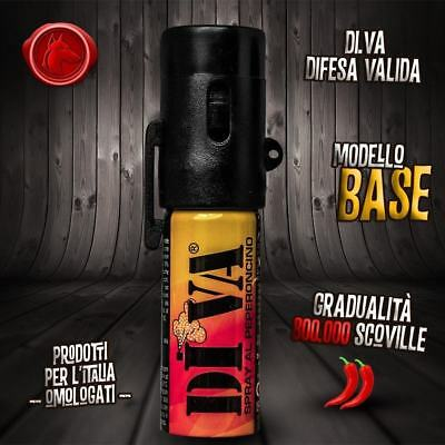 Spray Para Defensa Personal 15 ML Seguridad Protección Agresión