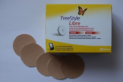 7cm Diameter Protective Sticker Sensor X5 For Use With Freestyle Libre Sensor