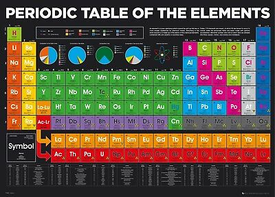 Periodic Table Elements 2018 Giant Poster 100x140cm School College Chemistry