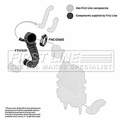 First Line Air Filter Intake Hose Turbo FTH1660 5 YEAR WARRANTY GENUINE
