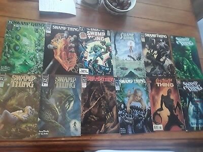Swamp Thing Comic Bundle