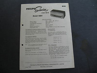 Philips Model MM1 SERVICE MANUAL