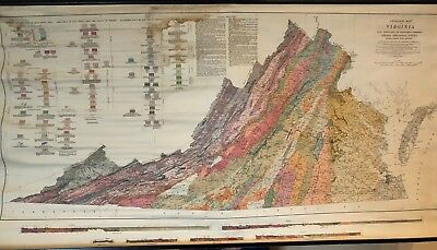 Vintage Pull Down Map CLOTH 1 Layer Virginia Vintage, Salvage, Old