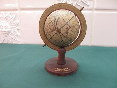 vintage pharmaceutical advertising Surbex-T old world globe