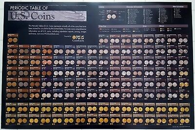 PERIODIC TABLE OF US Coins   Wall Poster   PCGS   24x36 inches