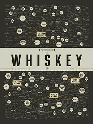 """Pop Chart Lab """"The Many Varieties of Whiskey Poster Print, 18"""" x 24"""", Multicolor"""