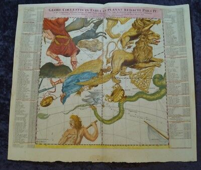 Celestrial Map - Zodiacal Map Coloured Engraved  Doppelmayr 1742 #c081