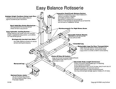 Auto ROTISSERIE PLANS For any Truck, Car, Ford, Chevy, Dodge, Foreign & Domestic