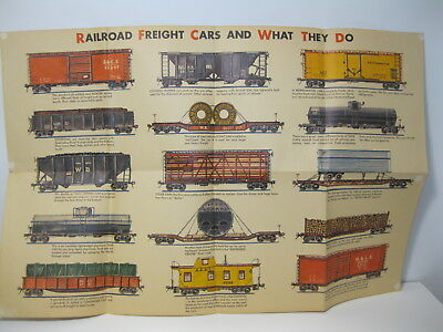 "Vintage Association American Railroad Freight Cars Railway poster  34""  X 23"""