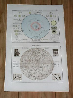 1896 Original Antique Map Of The Moon And Solar Systems Stars Heavens Astronomy