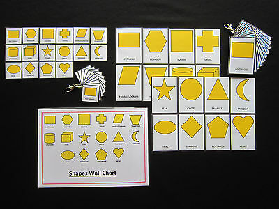 Shapes Cards Yellow - PECS/Autism/Choice Board/Dementia/Speech Loss/Visual Aids
