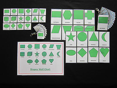 Shapes Cards Green - PECS/Autism/Choice Board/Dementia/Speech Loss/Visual Aids