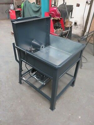 Blacksmiths Farriers Budget Forge