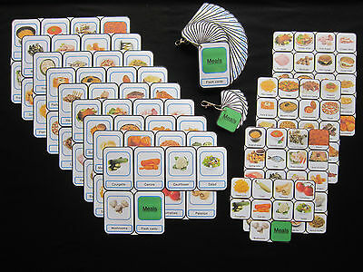Everyday Meals Visual Cards  Autism/ADHD/PECS/Non verbal Visual Aid/Dementia/SEN