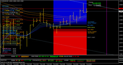The Ultimate Forex Signal Indicator