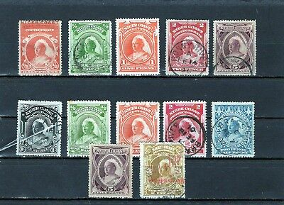 NIGER COAST Prot. group of QV issues to 1/- & 2/6d Mint/Used/Unused