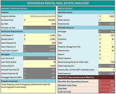 Residential Real Estate Investment Analyzer Excel Tool - Cash Flow, CoC & More!