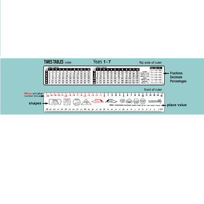 Mad Maths Ruler Times Table