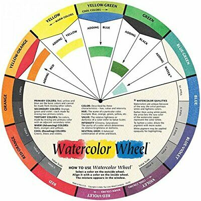 Watercolour Colour Wheel - MCACW3